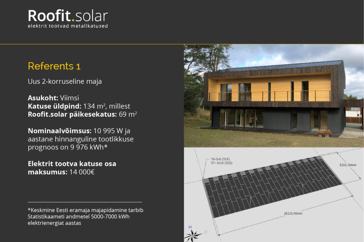 Referents 1, Roofit Solar