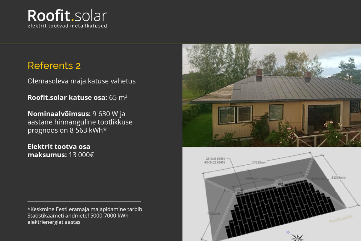 Referents 2, Roofit Solar