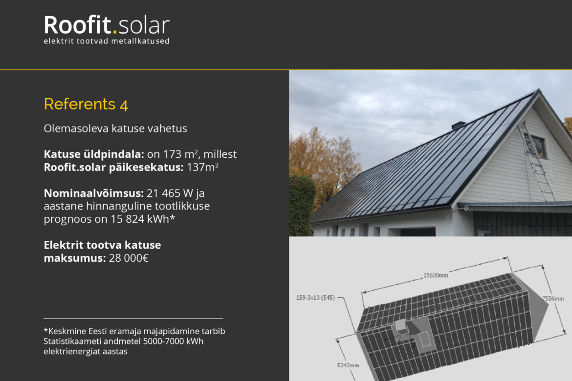 Referents 4, Roofit Solar